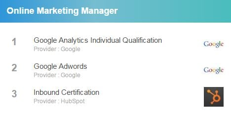 Online Marketing Manager Certifications