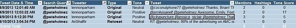 Tweet Chart 11