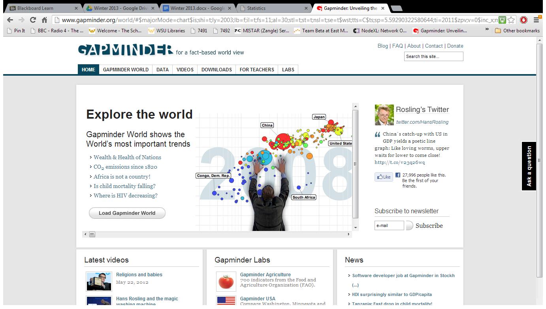 Gapminder Home Page