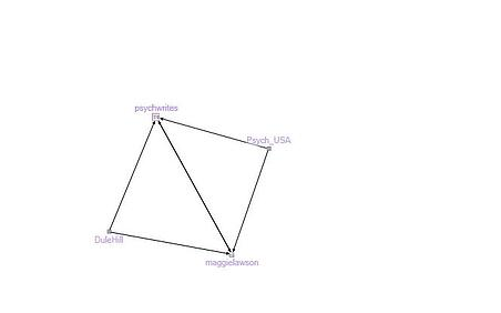 Figure 14: Group 11: Psych