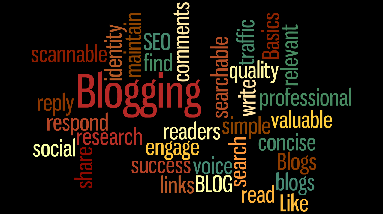 Wordle Blogging 1