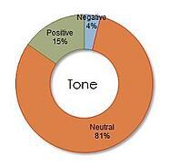 Tone   Figure 4