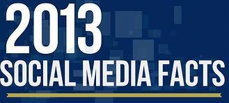Social_Media_Statistics