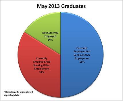 May_2013_Graduates