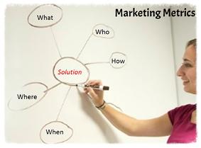Marketing Activity Metrics
