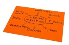 Inbound_Marketing-336605-edited.jpg