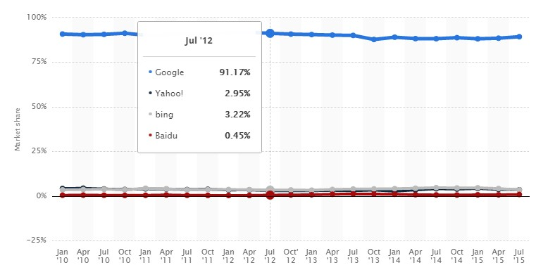 SEA_Graph.jpg