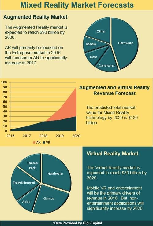 Mixed_Reality_Market_Forecasts.jpg