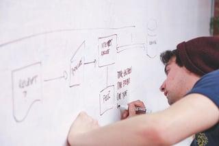 Start-Up Process