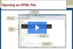 Chapter 3: Creating Web Pages with Links, Images, and Embedded Style Sheets - Part 2