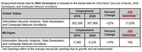 Web_Developer_Jobs